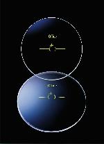 Gleitsichtkontaktlinsen